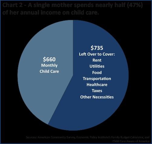 Montana Budget & Policy Center